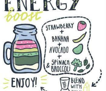 Energy boost recipe